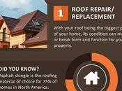 Best Remodeling Projects Every Homeowner Should Consider