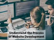 Understand Process Website Development