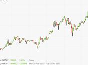 Bitcoin Target Hit!