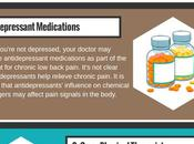 Tips Relieving Your Back Pain