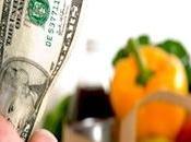 Make Keto Diet Budget