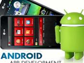 Android Apps Development Very Profitable Venture Present