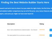 Choose Best Website Builder Brand Site?