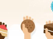 World Baking Pledge Bake Celebrate @WorldBakingDay