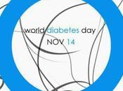 Awareness World Diabetes