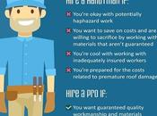 Does Roof Best: Qualifications Professional Roofer
