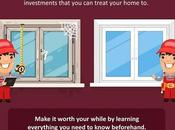 Window Replacement: Most Frequently Asked Questions Answered