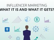 Influencer Marketing What Gets?
