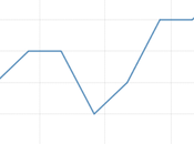 Euro Dollar Slides Eurozone Interest Rate Remains Hold
