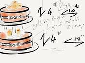Family Cakes?