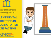 Pillar (Part Role Digital Marketing Improving Patient Satisfaction