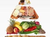Carbs Exercise Answers Reverse Type Diabetes