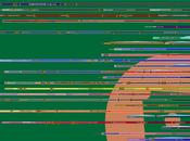 Stadium Timeline