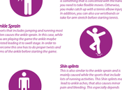 Seven Most Common Sports Injuries [INFOGRAPHIC]