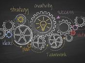 Build Well-oiled Integrated Marketing Machine