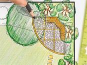 Lawn Yard Maintenance Tips When You're Ready Landscape