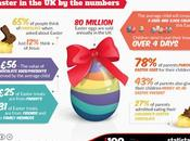 Easter Eggstravagance Many Many?