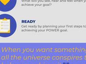 Ultimate Guide Goal Setting Steps