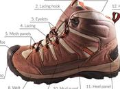 Anatomy Hiking Boot