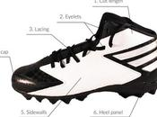 Anatomy Football Cleat