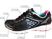 Anatomy Cross Training Shoe