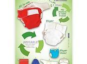 FREEBIE: Cloth Diaper Patterns (ALL)