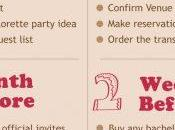 Bachelorette Party Planning Guide