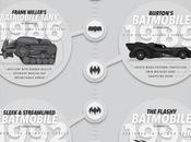 Unofficial Evolution Batmobile