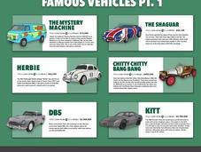 Auto Title Loans Famous Vehicles: Part