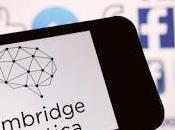 Cambridge Analytica, Facebook Rise Neoprivacy