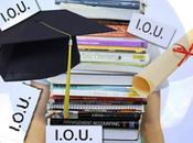 Should Save College Debt Post Graduation?