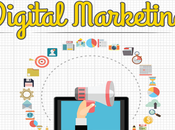 Spread Your Wings Online Digital Marketing