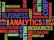 Understanding Quest Creative Data Visualization