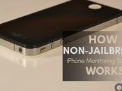 Jail-break iPhone Monitoring Solution Works?