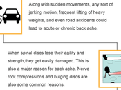 Don't Choose Pain: Truths About Your Backache (and Relief)