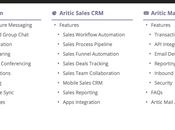 Best Breed Email Marketing Automation Tools