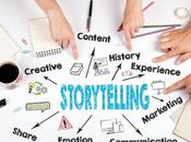 Content Marketing Insights Shape Your Strategy Using These Findings