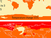 Control Global Warming Failing Time's Running