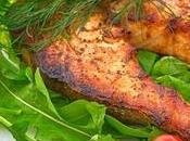 Ketogenic Diet (Keto Diet): Definition, Menu, Recipes Dangers