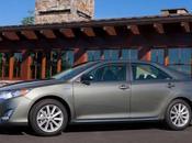 Hybrid Vehicle Your Future?