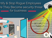 Identify Stop Rogue Employees Before They Become Security Threat Business
