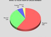 Senate Public Repudiate Trump's Defense Saudi Arabia