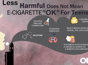 "Less Harmful Does Mean E-Cigarette ""OK"" Teens: TheOneSpy"
