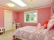 Wallpaper Designs Kids Bedrooms