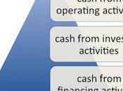 Cash Flow 101: Keeping Simple