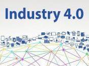 Interoperability Time Industry Internet Things