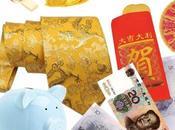 Attire Club Mood Board: Chinese Year