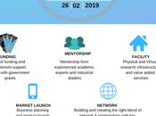 Venture Challenge Shiv Nadar University 2019