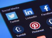 Importance Digital Marketing eCommerce Business 2019