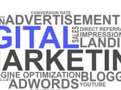 Degree Digital Marketing Importance Grow E-Business